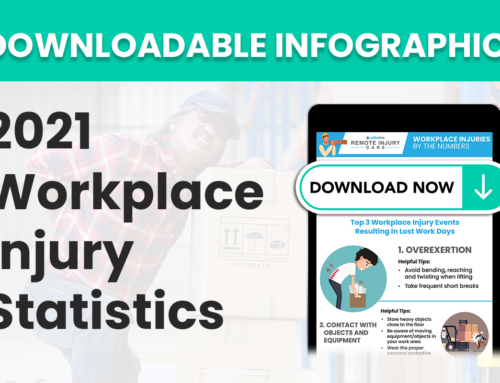 2021 Workplace Injury Statistics Infographic